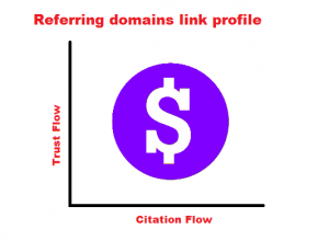 high trust flow backlinks